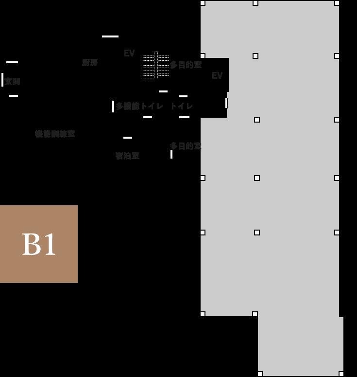 B1F平面図